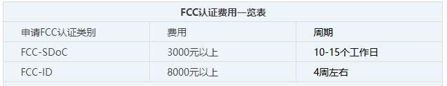FCC认证多少钱